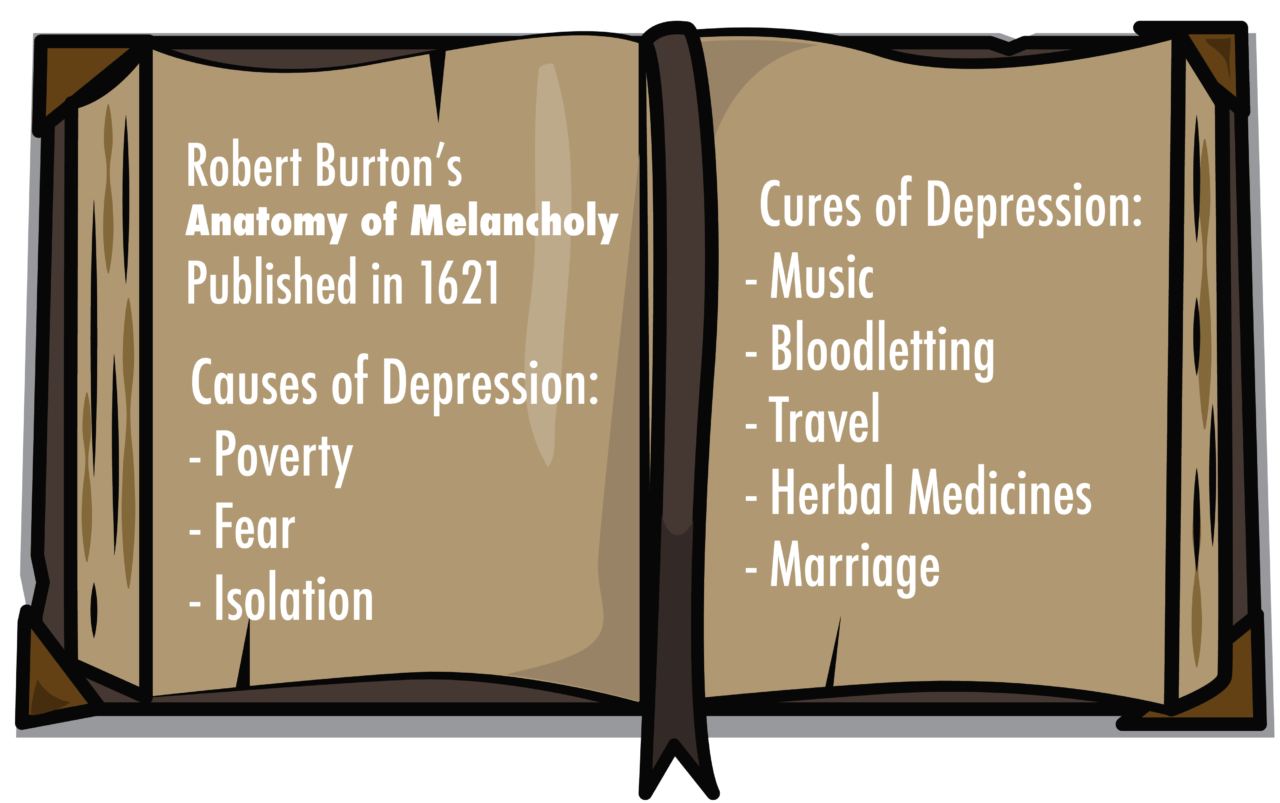 The History of Depression: Types, Treatment Models, and Studies