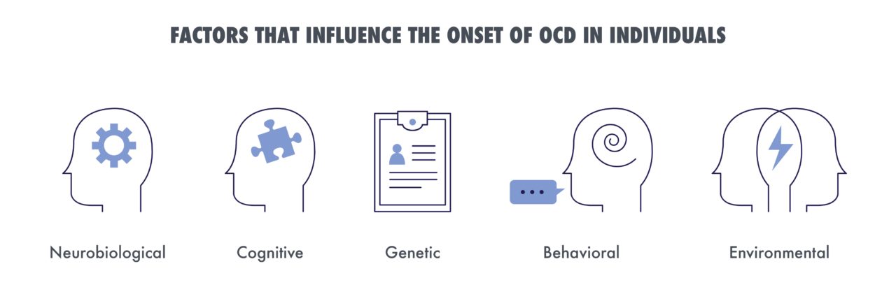 A Guide to Obsessive Compulsive Disorder Statistics and