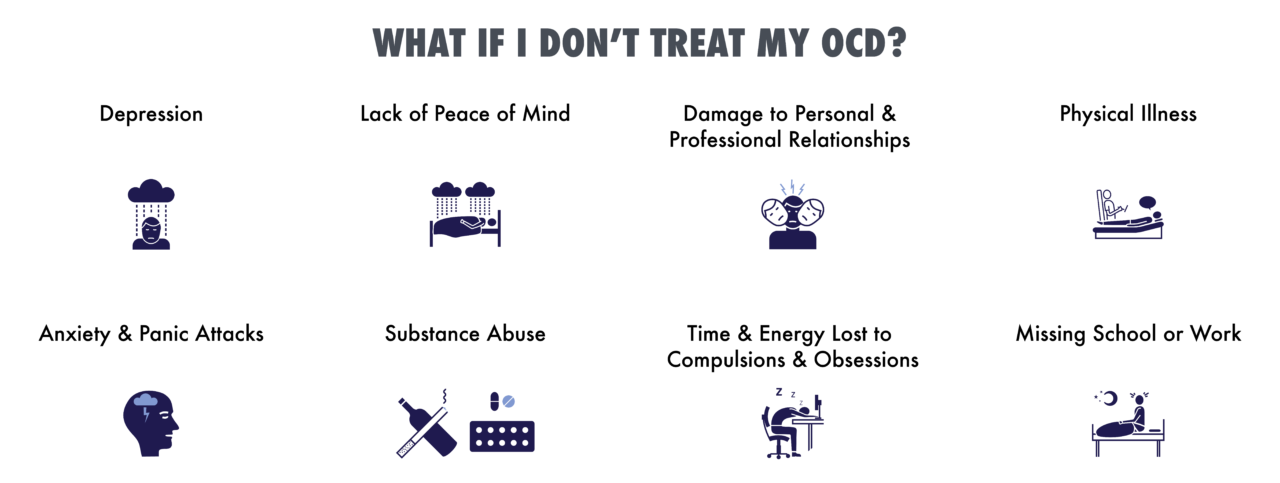 Understanding OCD and How it's Treated with TMS for Patients