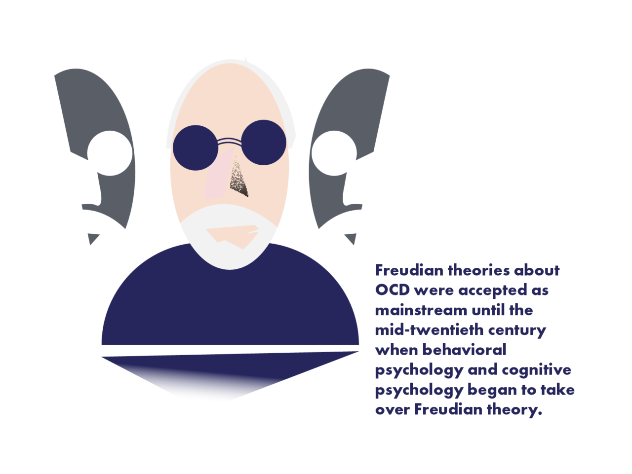 A Guide to the History of Obsessive Compulsive Disorder